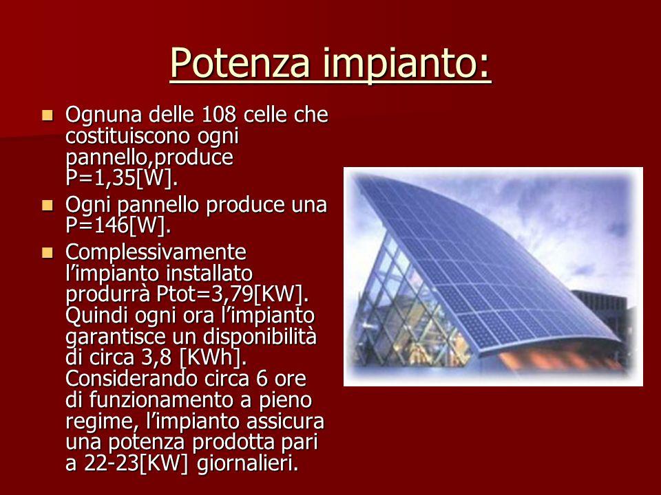 Potenza impianto: Ognuna delle 108 celle che costituiscono ogni pannello,produce P=1,35[W]. Ogni pannello produce una P=146[W].